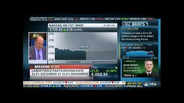 "Jim Cramer Says ""No More Taxes"""