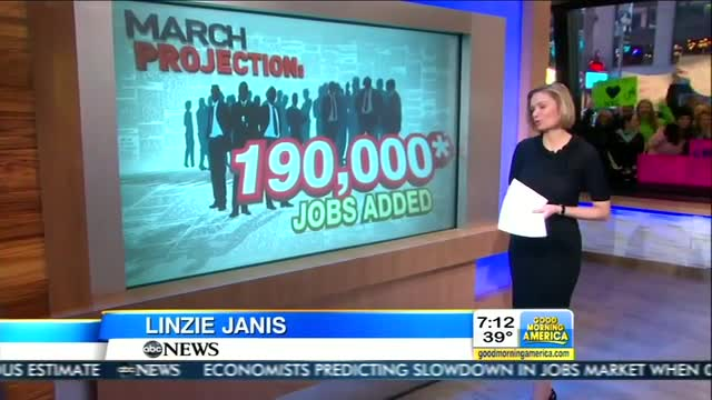 Only Off By 102,000; ABC Jumps the Gun and Announces 'Expected' Job Gains of 190,000