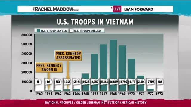 Rachel Maddow Pushes Hoary Myth of Nixon Claiming 'Secret Plan' to End Vietnam War