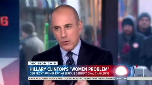 CBS and NBC in Panic Mode Over Hillary Failing With Women Voters