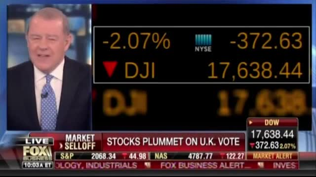 FBN's Varney Blames 'Shaming' for Under Polling of Brexit Support