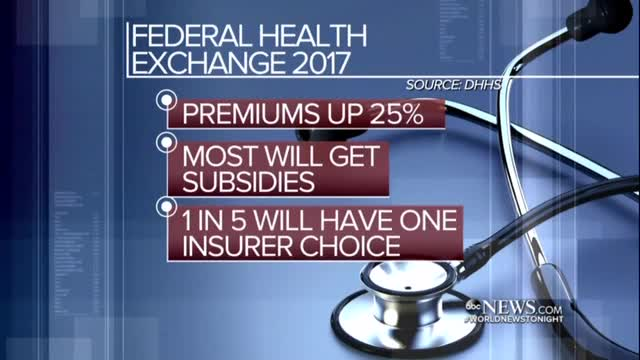 CBS, NBC Censor Obama Admin. Admitting ObamaCare Premiums Skyrocketing