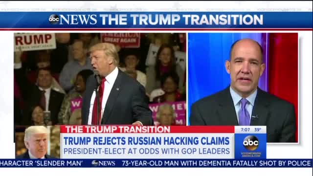 ABC: Will Hacking Opposition 'Delegitimize' Trump's Presidency From the Start?