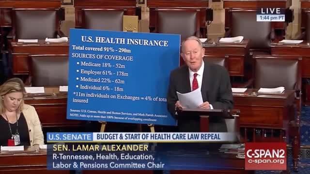 Sen. Lamar Alexander on Need to 'Rescue' Exchange Members Before Repealing Obamacare