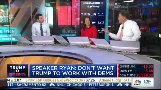 CNBC's Kernen Slams Media Support For Liberal Obstruction