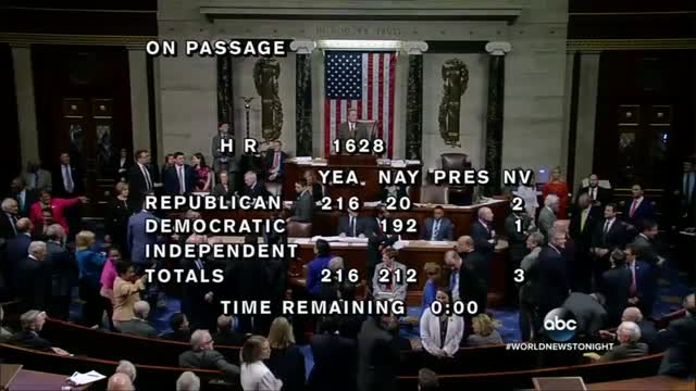 Nets Come Out Strong Against ObamaCare Repeal Passed By House