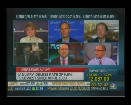 Santelli Slams CNBC Panelists for Spinning Jobs Report